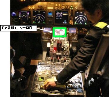 写真1:同=夜間飛行中に副操縦士がドア外部モニター画面を見て、ドアロックセレクターを操作するイメージ