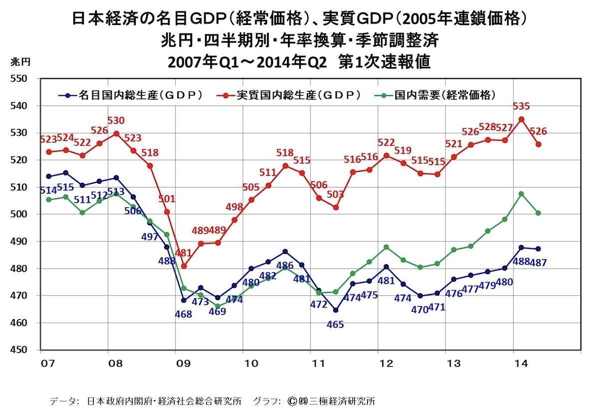 [43]「豊穣」にどう対処するのか、日米欧「先進」経済に突きつけられた大命題