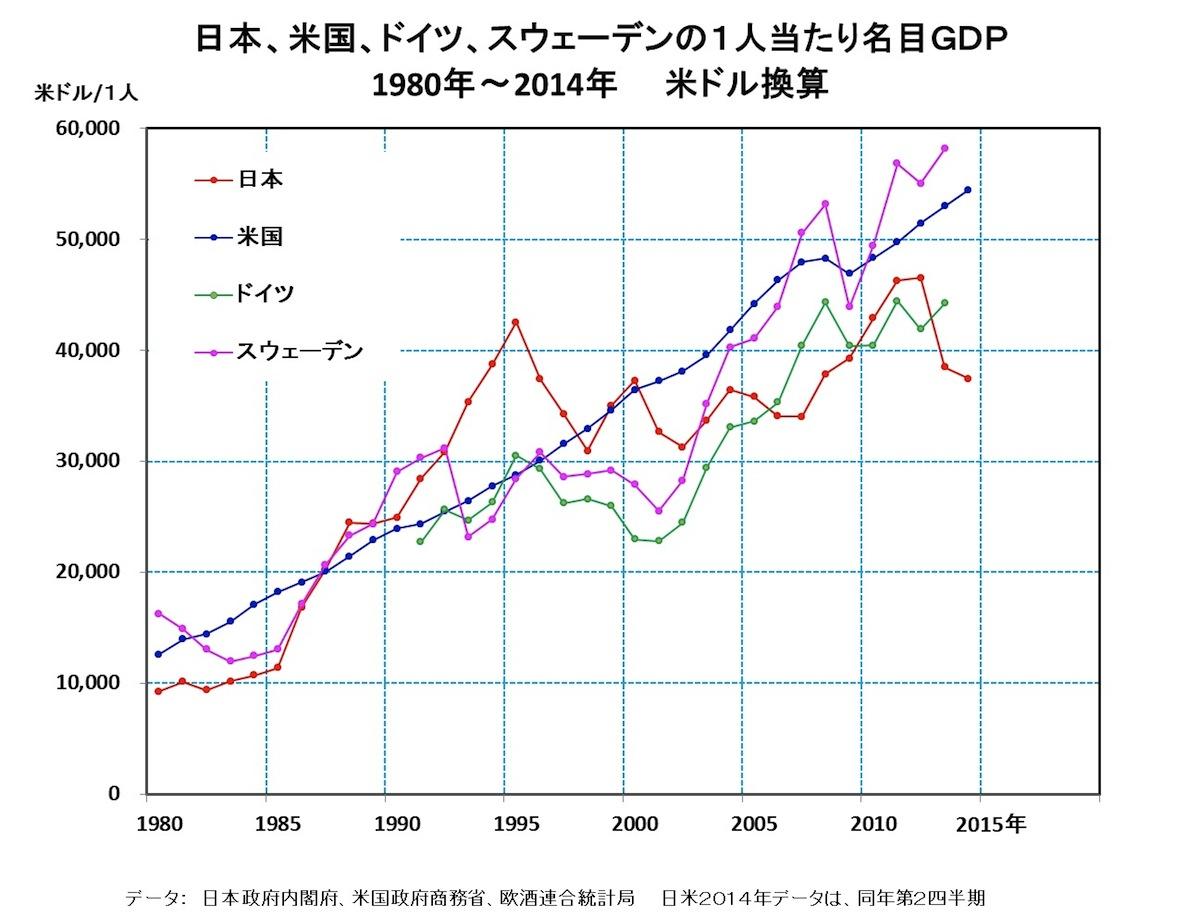 写真・図版 : グラフ2