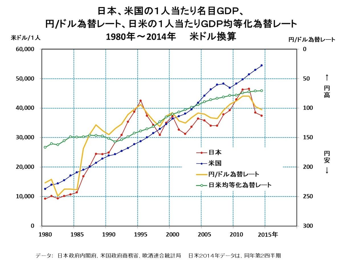 写真・図版 : グラフ3