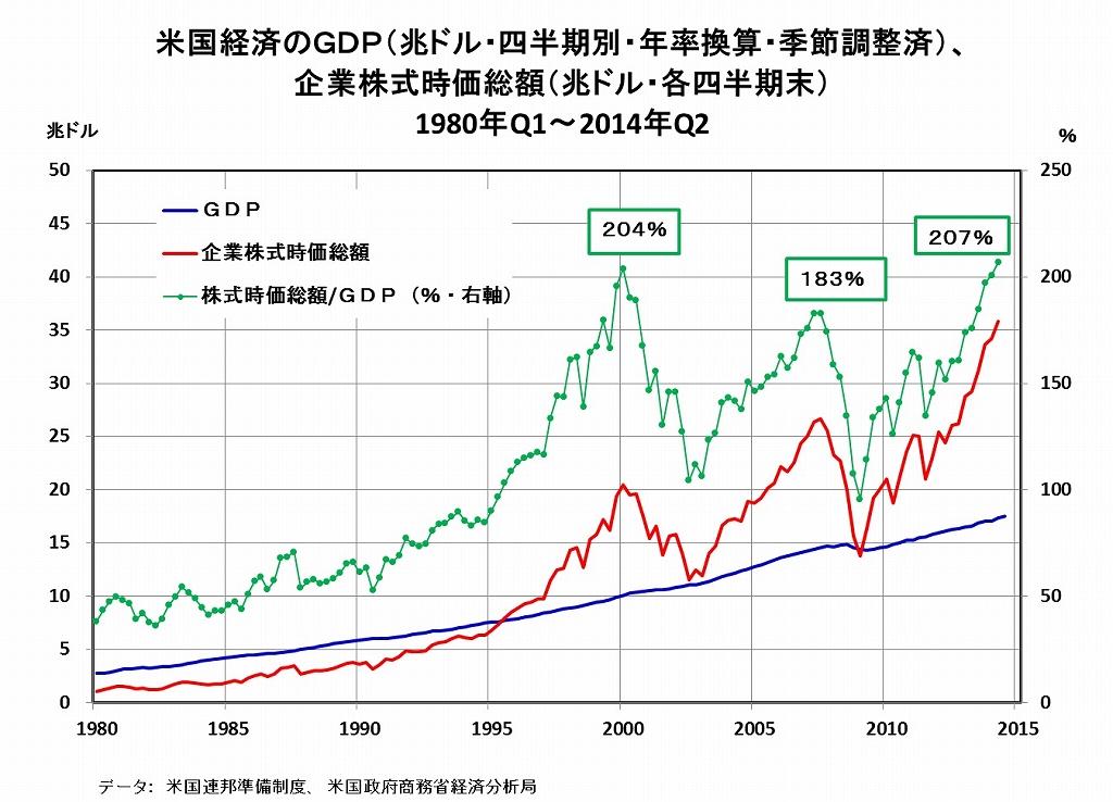 写真・図版 : グラフ(1)