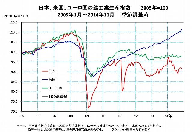 写真・図版 : グラフ(3)