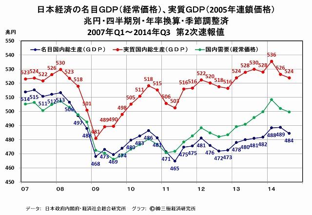 写真・図版 : グラフ(4)