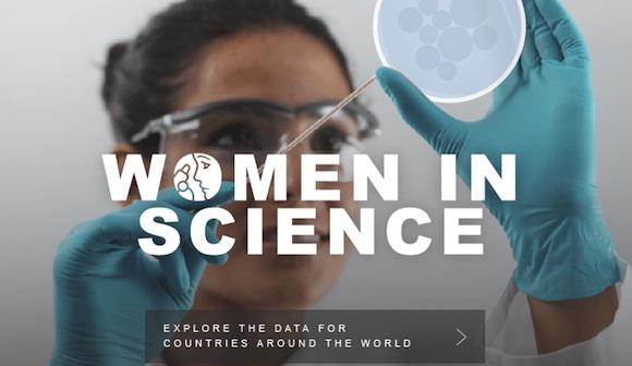 「科学と女性」各国模様