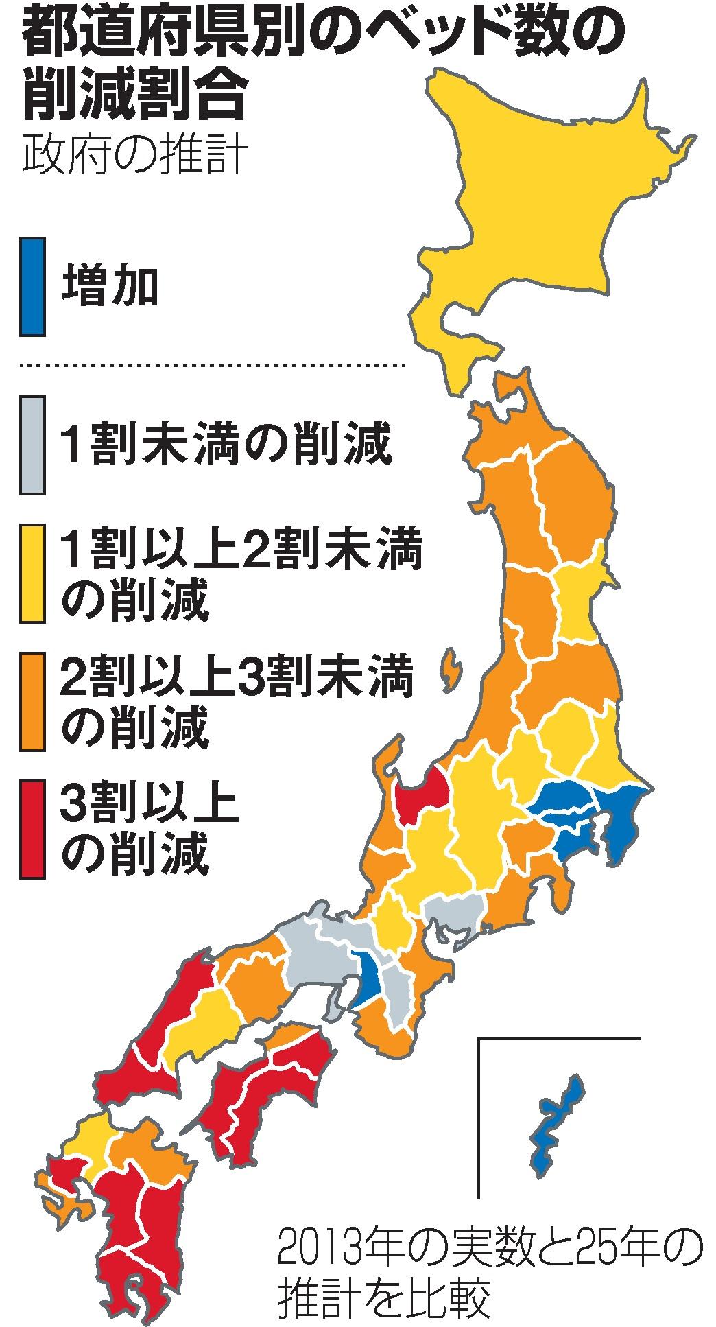 都道府県別のベッド数の削減割合