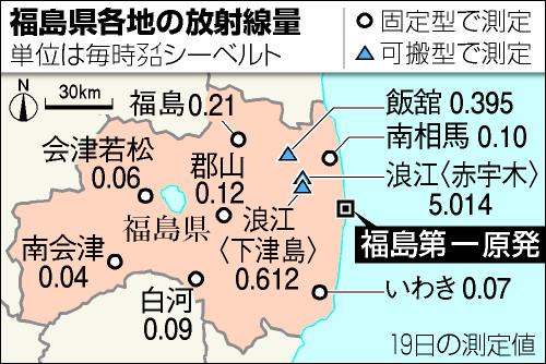 写真・図版 : 2015年7月19日の福島県各地の放射線量