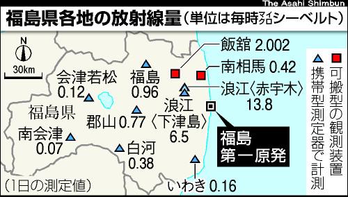 写真・図版 : 2011年12月1日の福島県各地の放射線量