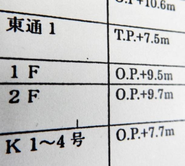 写真・図版 : 「津波対応WG」が作成した「2倍値」の資料。「1F」は福島第一原発を指す