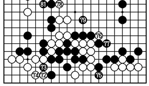 人工知能、囲碁でも人を負かす