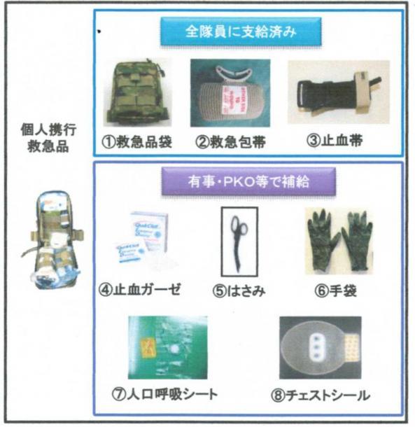 写真・図版 : 個人携行救急品の構成=2016年度の防衛省行政事業レビュー外部有識者会合用資料より