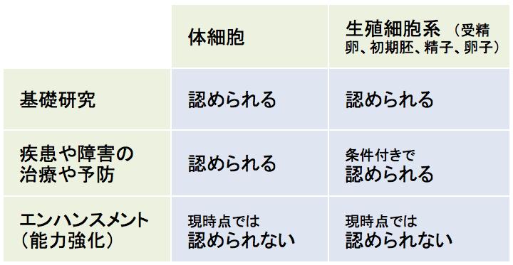 写真・図版 : 報告書の結論(要旨)