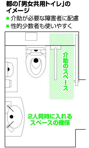 「男女共用トイレ」のイメージ