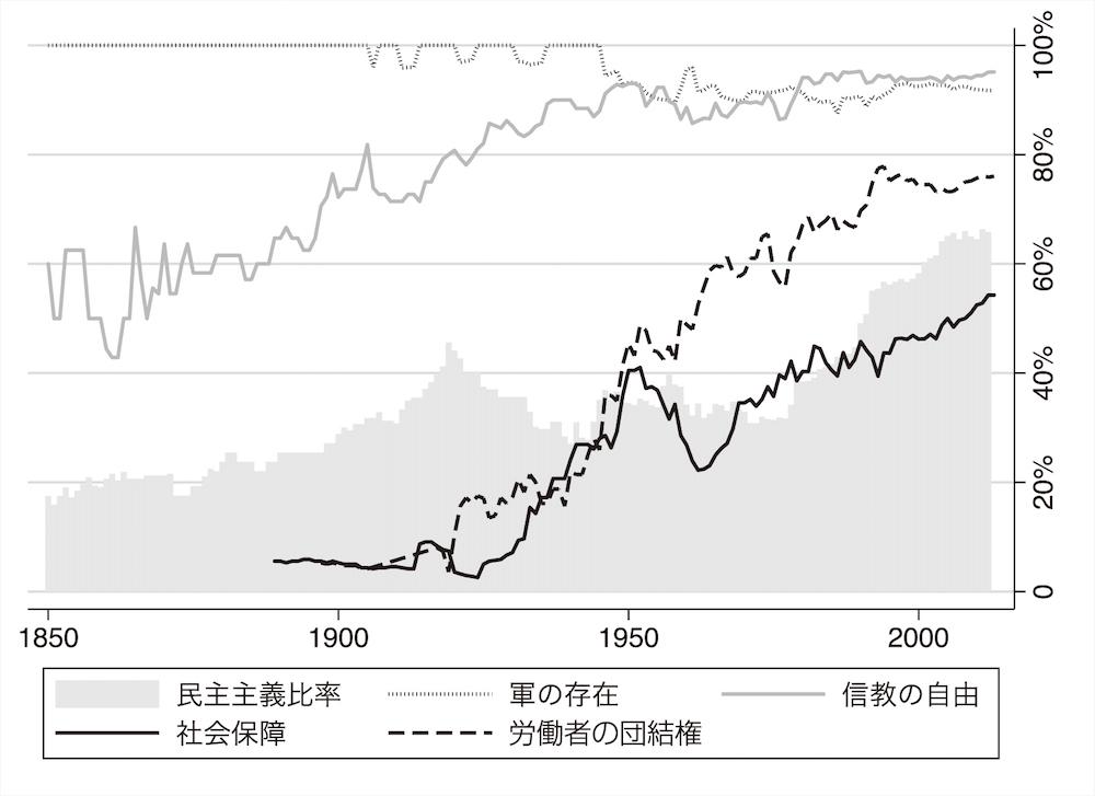 世界中の憲法との比較で見えた日本国憲法の特徴