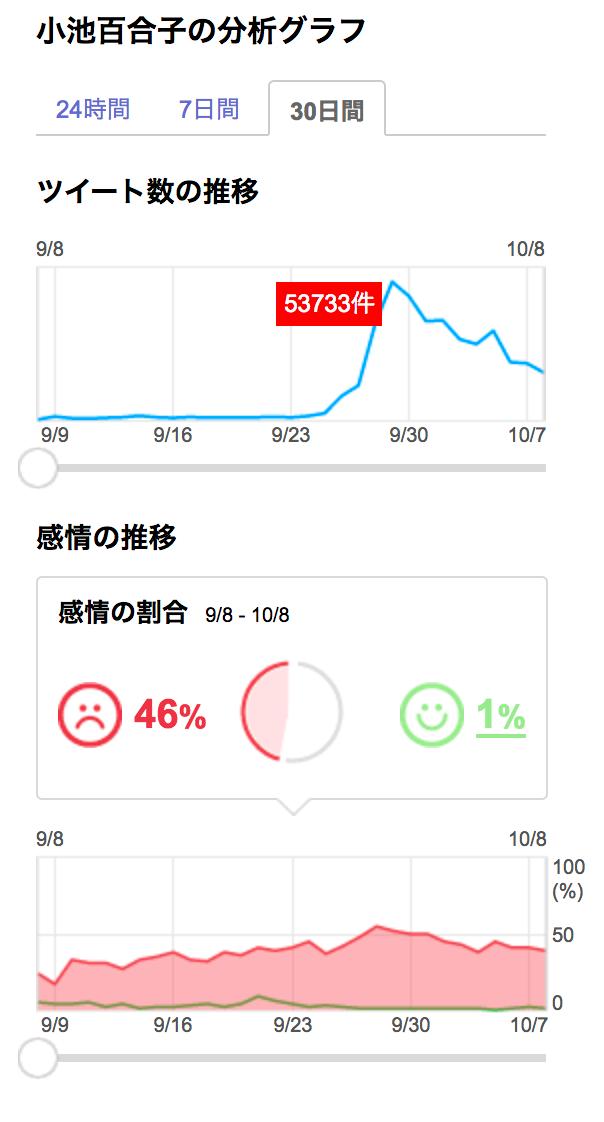 写真・図版 : 「Yahoo!リアルタイム検索」(https://search.yahoo.co.jp/realtime/search?)
