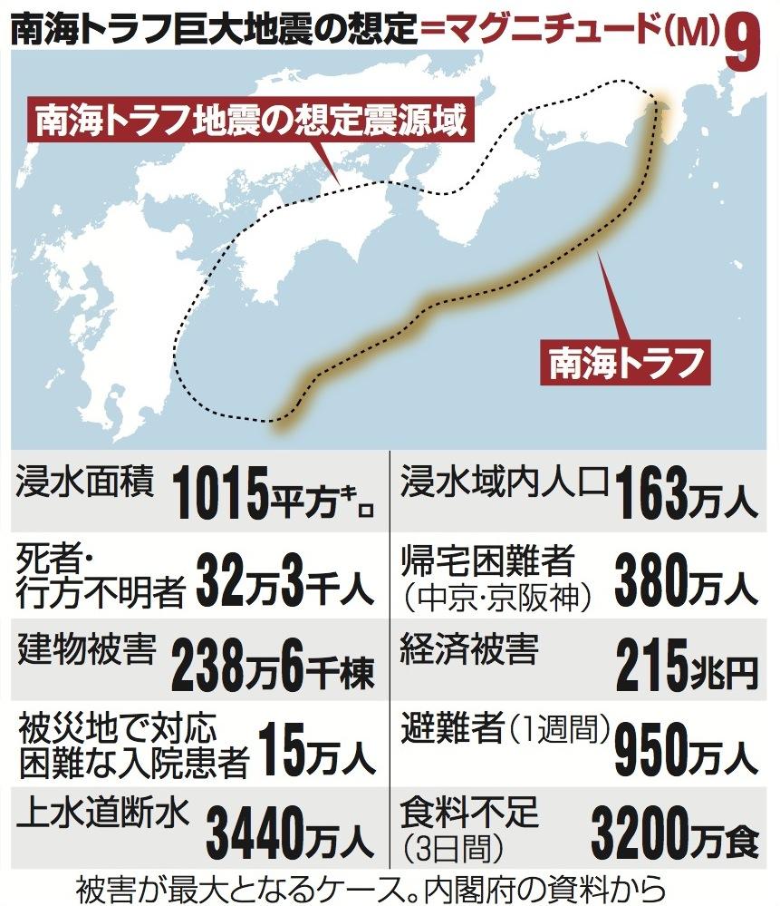 写真・図版 : 南海トラフ巨大地震の被害想定