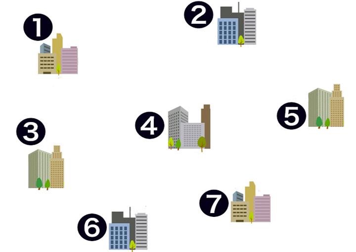 写真・図版 : すべての街を最短距離で巡回するには?