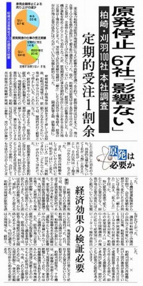 写真・図版 : 紙面1 新潟日報2015年12月13日付朝刊