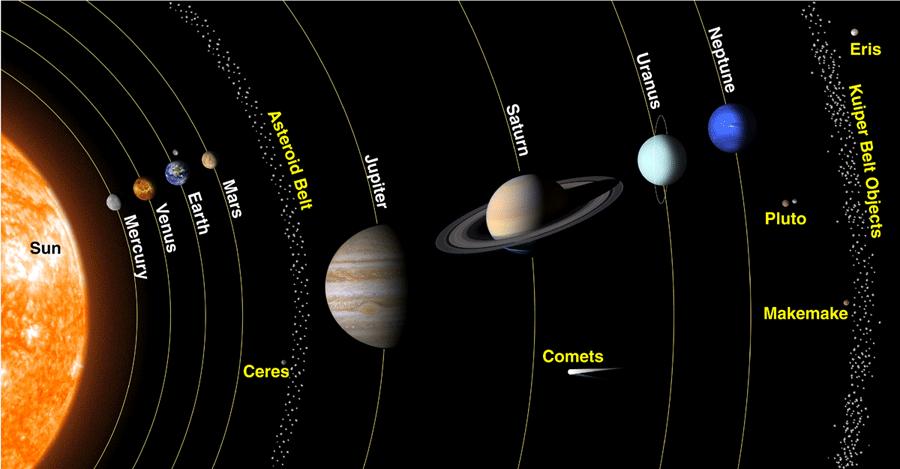 写真・図版 : 太陽系の星や惑星=NASA提供