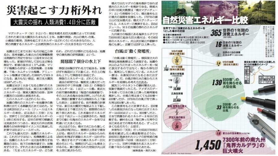 写真・図版 : 朝日新聞2013年2月4日付の科学面