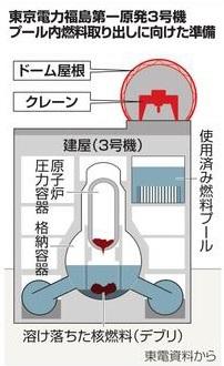 写真・図版 : 福島第一原発3号機原子炉建屋のイメージ図。建屋の上に橋を架けるような形で構造物を設け、その上にドーム屋根のカバーを架けてある