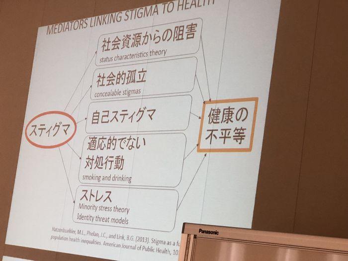 写真・図版 : 熊谷晋一郎さんの講演資料より