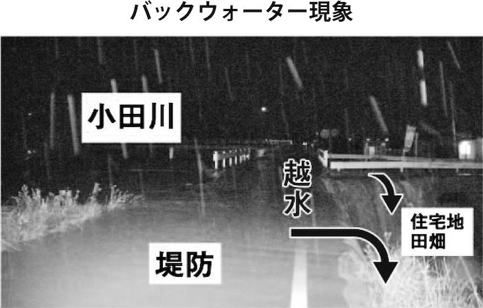 写真・図版 : 写真2 小田川が橋詰で堤防を越え、画面右手前に流れ出している。7月7日午前2時50分、倉敷市真備町