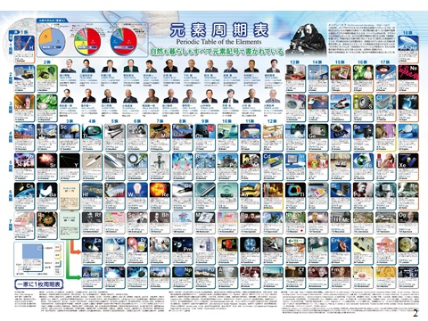 写真・図版 : 情報満載の「一家に1枚周期表」(第10版)