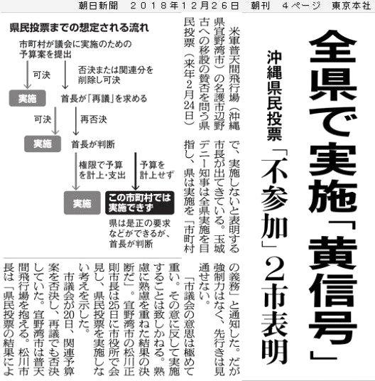 写真・図版 : 「全県で実施『黄色信号』」と報じる朝日新聞の2018年12月26日朝刊