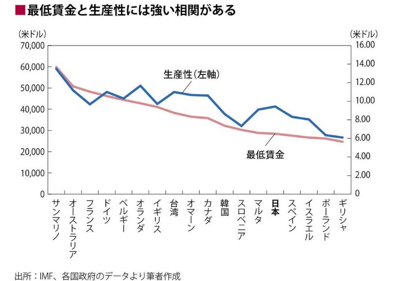 写真・図版 : グラフ2(アトキンズ氏作成)