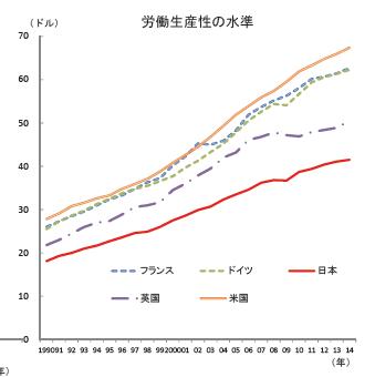 写真・図版 : 厚労省グラフ4