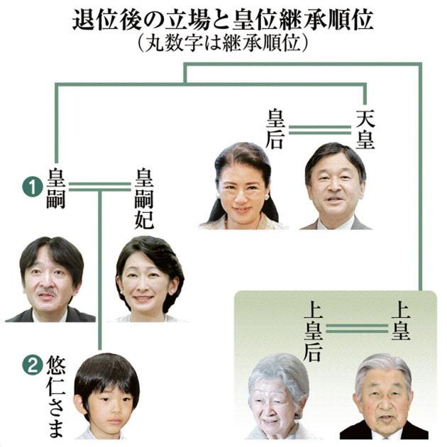 写真・図版 : 図4 日本経済新聞電子版「皇太子さま59歳 戦後生まれ の象徴像とは」(2019/2/23 0:00)から。 https://www.nikkei.com/article/DGXMZO41624780S9 A220C1EA1000/ 紙面では2019年2月23日付朝刊