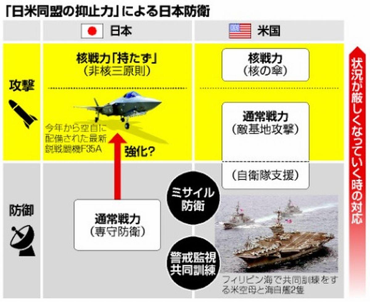 写真・図版 : 朝日新聞社