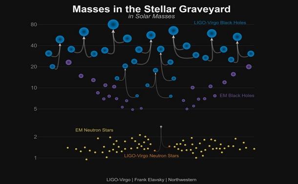 続々見つかる重力波、高まるKAGRAへの期待