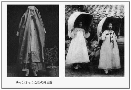写真・図版 : 朝鮮時代の女性の外出、チャンオッ、スゲチマなど=筆者の講義資料から