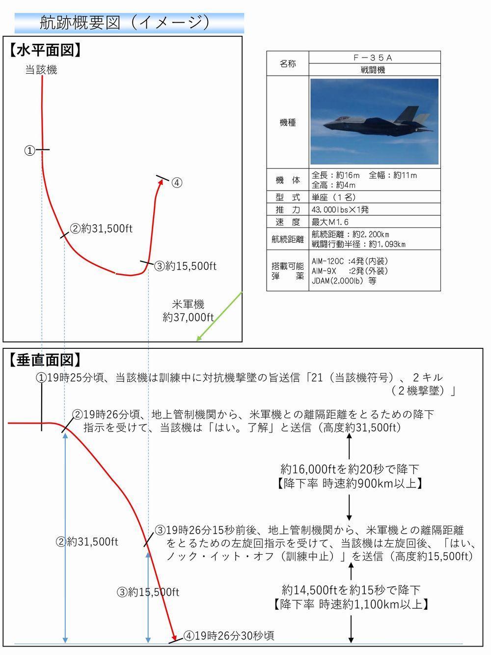 写真・図版 : 航空自衛隊の発表資料より