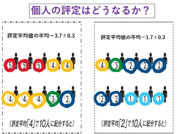 写真・図版 : 大阪教育文化センターのウェブサイトhttps://osaka-kyoubun.org/archives/1530から一部修正