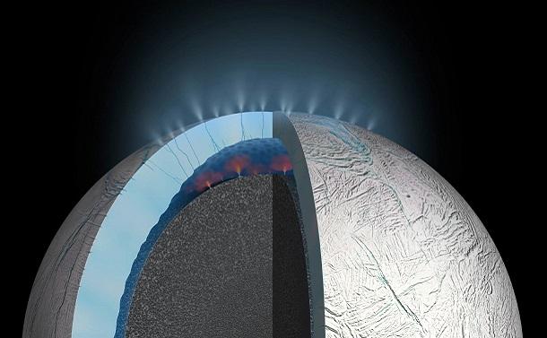 潮の満ち干は太陽系の大問題