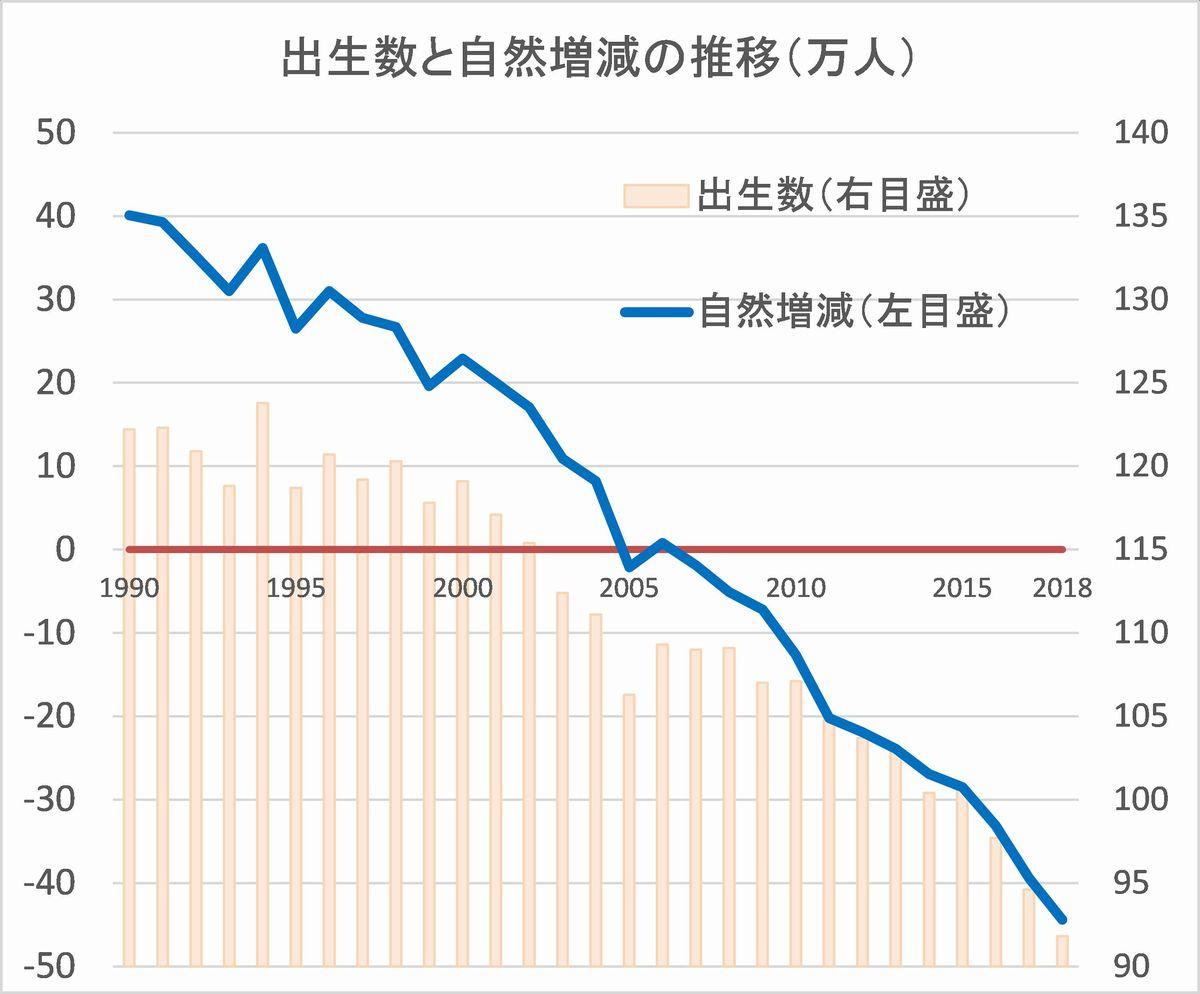 令和経済(上)