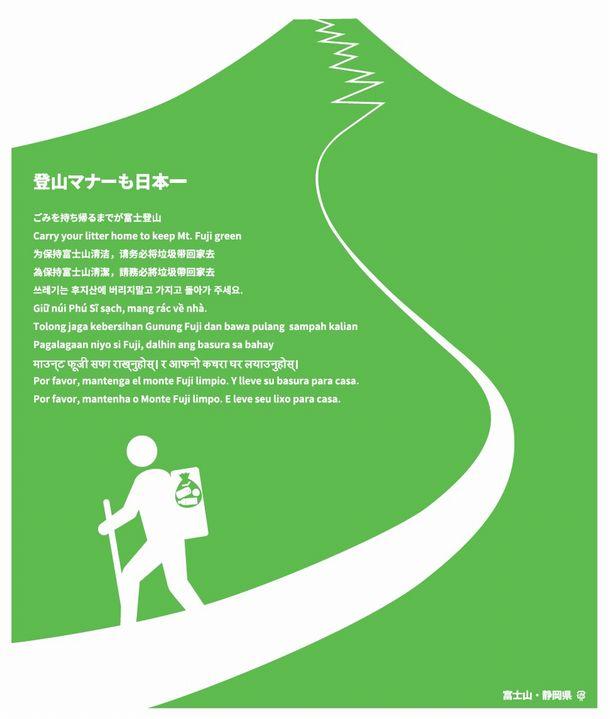 写真・図版 : 静岡県は2018年8月に、富士山を登る訪日客に配ったゴミ袋のデザイン。様々な言語で、ごみの持ち帰りを促す=静岡県自然保護課提供