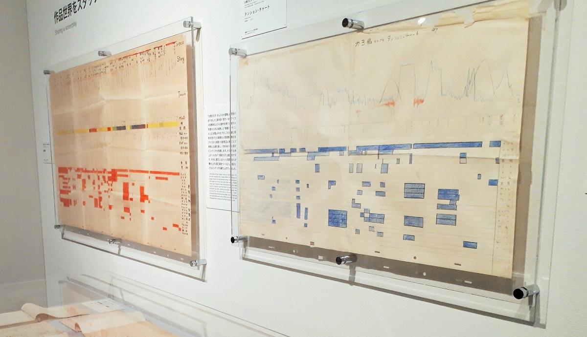 写真・図版 : 「太陽の王子 ホルスの大冒険」の「テンション・チャート」(右)。上半分に人物の感情のアップダウンを記した折れ線グラフがある