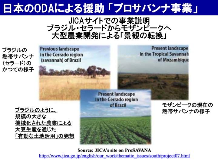 写真・図版 : 渡辺直子氏(日本国際ボランティアセンター)作成(原典:JICA公式サイト)