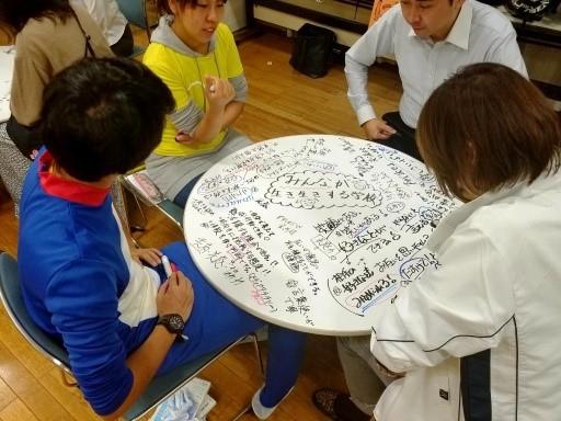 写真・図版 : 横浜市学校レクセミナー(YSRS)での「円たくんワークショップ」