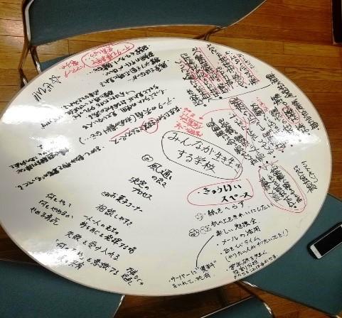 写真・図版 : 「円たくんワークショップ」ではちゃぶ台のような白い円形のボードに参加者が次々と書き込んでいく(以下、写真は筆者撮影)