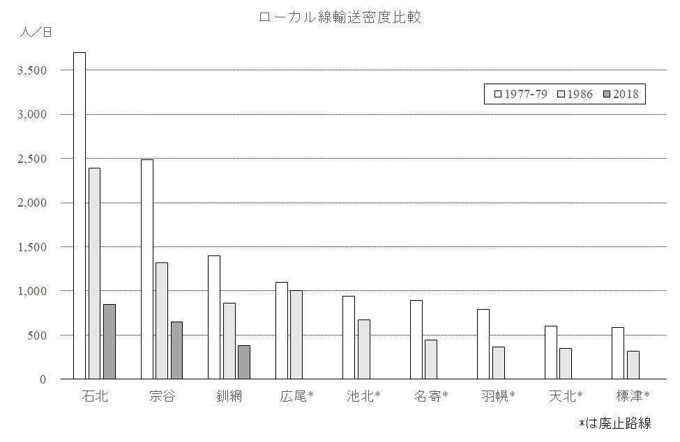 写真・図版 : 図表4