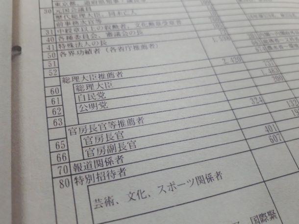 写真・図版 : 2005年に開催された桜を見る会の「分野別招待者数」。首相の招待区分は「60」だった=東京都千代田区の国立公文書館