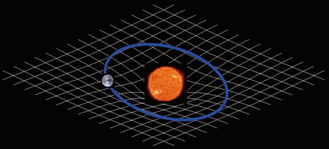写真・図版 : 太陽の周りを公転運動する地球。ニュートン力学では地球と太陽の間に働く万有引力でこの運動を説明する。しかし、一般相対論では太陽の質量で時空が歪み、地球はその歪みに沿って移動しているだけになる=『宇宙はなぜブラックホールを造ったのか』谷口義明、光文社新書、2019年;図1-3を引用