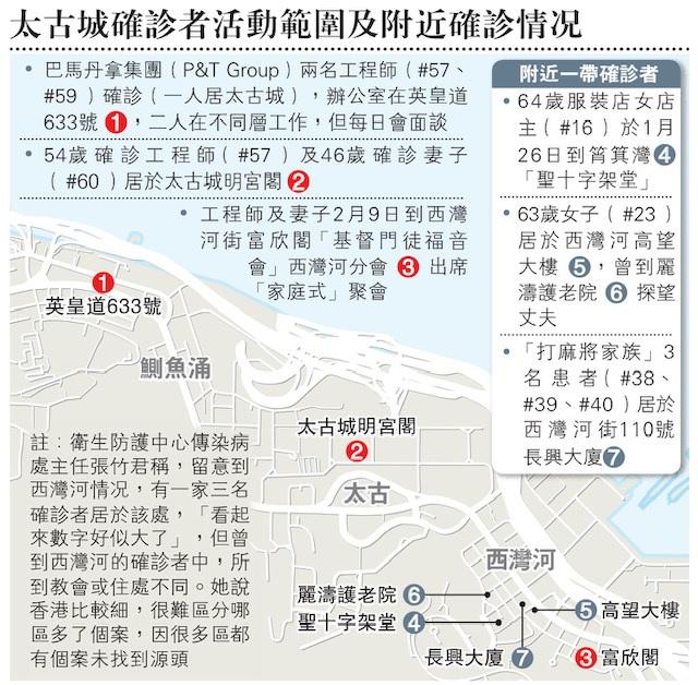 写真・図版 : 蘋果日報の東区感染地図