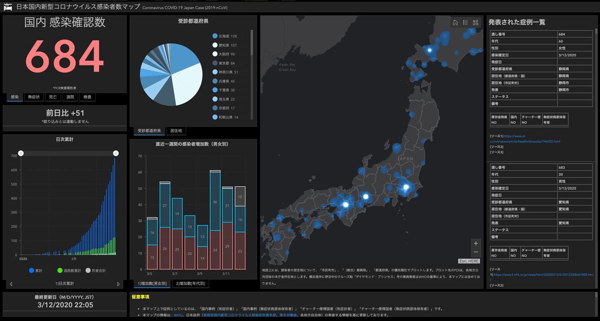写真・図版 : 都道府県別新型コロナウイルス感染者数マップ