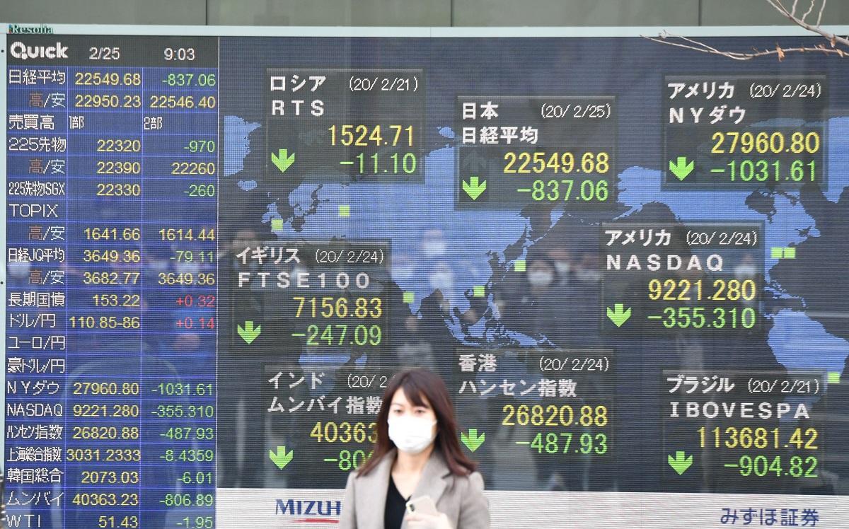 写真・図版 : 世界中の株式市場と同じく急落した日経平均株価=2020年2月25日、東京都中央区