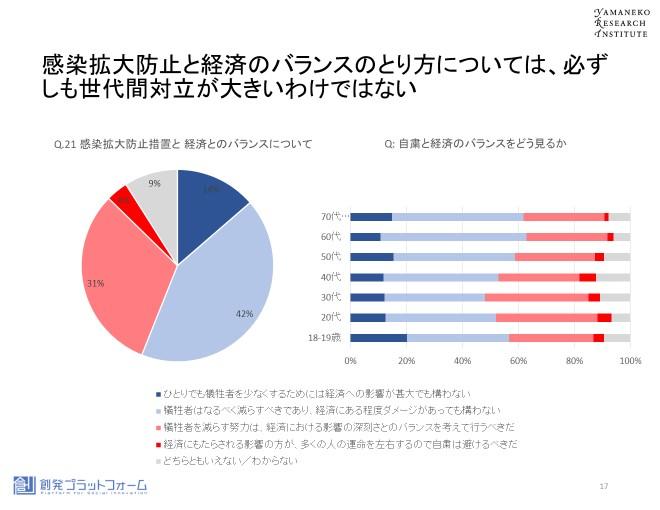 写真・図版 : グラフ4
